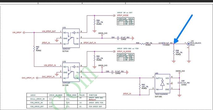 SPDIF-SCH-section-