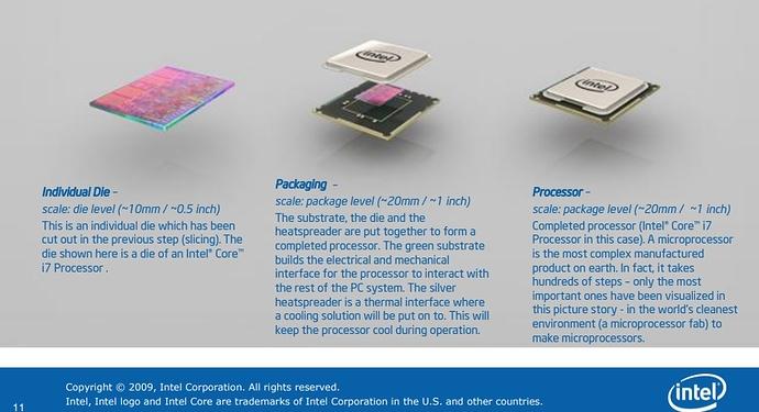 CPU build