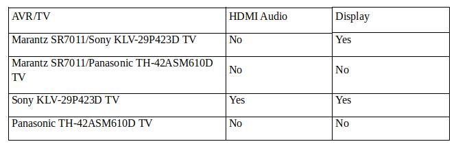 HDMIAudio